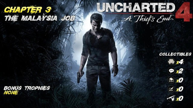 Uncharted 4:  Chap. 3 The Malaysia Job (All Collectibles) – HTG
